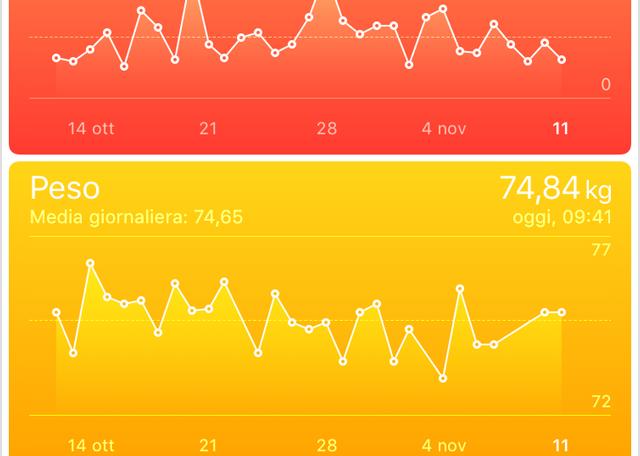 iphone6-ios9-health-dashboard