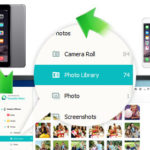 Trasferire Foto tra iPhone, iPad e iPod Touch